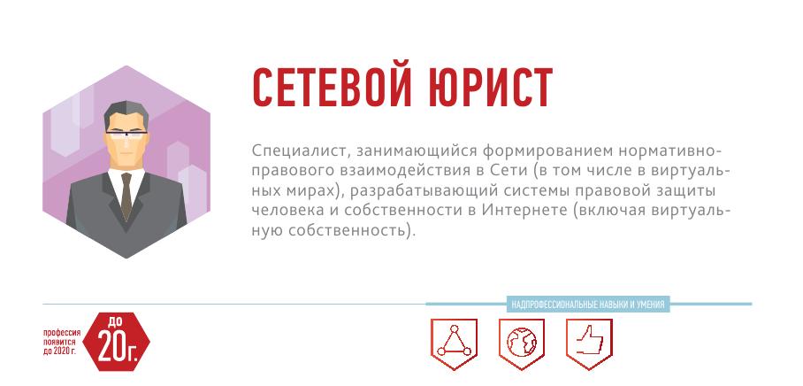 2015-10-28 10-09-14 АТЛАС НОВЫХ ПРОФЕССИЙ.pdf - STDU Viewer