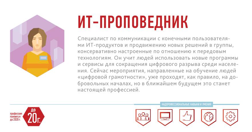 2015-10-28 10-09-39 АТЛАС НОВЫХ ПРОФЕССИЙ.pdf - STDU Viewer