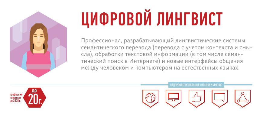2015-10-28 10-10-06 АТЛАС НОВЫХ ПРОФЕССИЙ.pdf - STDU Viewer