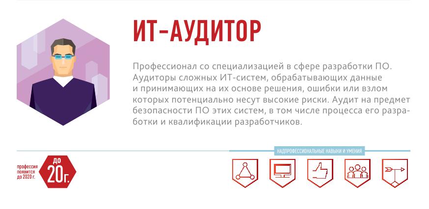 2015-10-28 10-11-03 АТЛАС НОВЫХ ПРОФЕССИЙ.pdf - STDU Viewer
