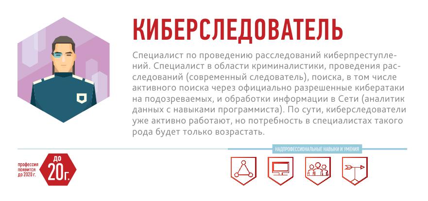 2015-10-28 10-11-25 АТЛАС НОВЫХ ПРОФЕССИЙ.pdf - STDU Viewer