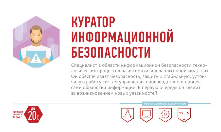 2015-10-28 10-12-57 АТЛАС НОВЫХ ПРОФЕССИЙ.pdf - STDU Viewer