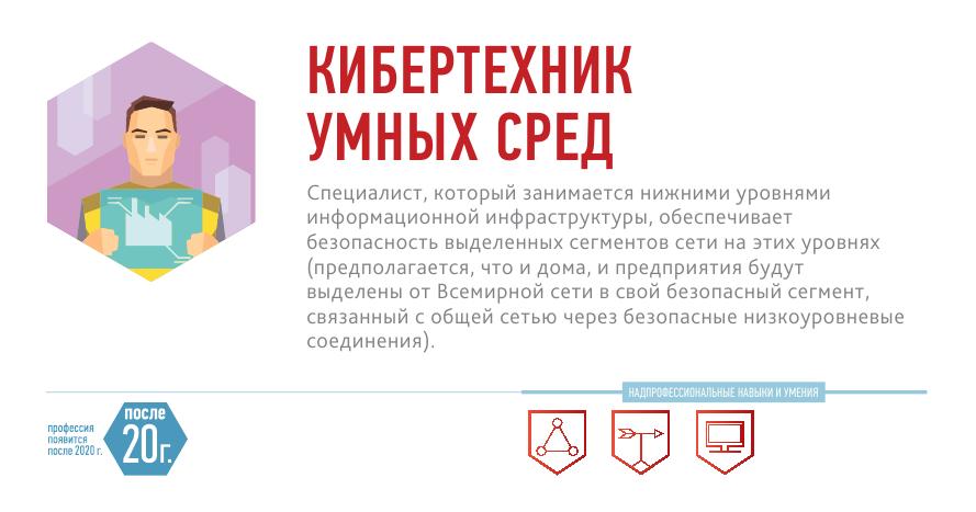 2015-10-28 10-13-19 АТЛАС НОВЫХ ПРОФЕССИЙ.pdf - STDU Viewer