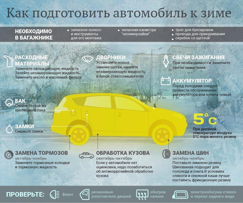 winter-auto