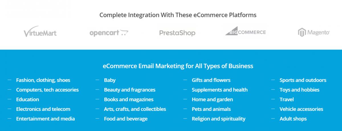 ТОП-10 мировых рынков e-Commerce