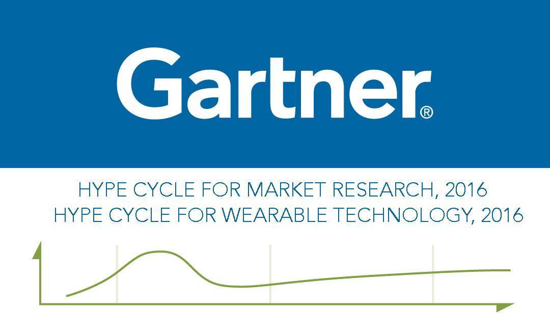 Чтоещёза Gartner Hype Cycle