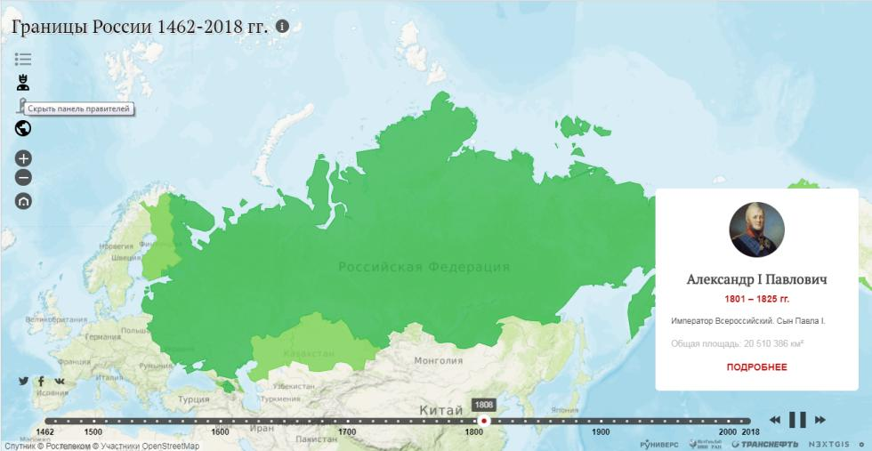 Статистика территориальных изменений России с 1462по2018год