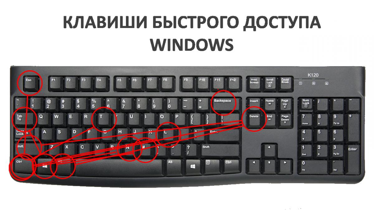13 комбинации клавиш в Windows надо знать наизусть