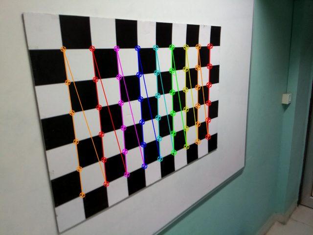 Результат после отображения обнаруженных углов шахматной доски