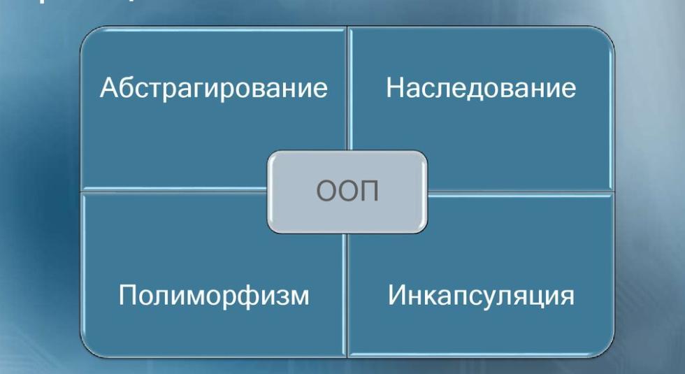 История IT. ООП