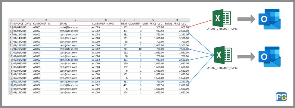Автоматизация индивидуальной нарезки файлов Excel и распространения их с помощью Pandas и Outlook