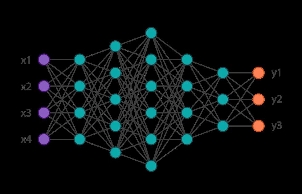 Нейронные сети для начинающих: взгляд с высоты птичьего полета