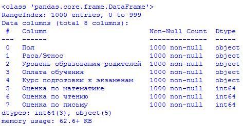 Столбцы и типы данных во фрейме данных Pandas